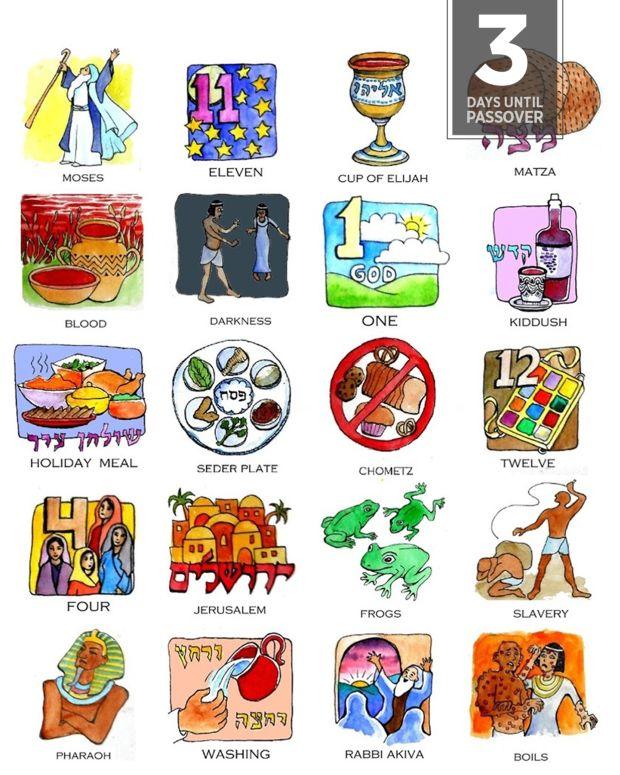 3 Days Until Passover: Seder Fun 101
