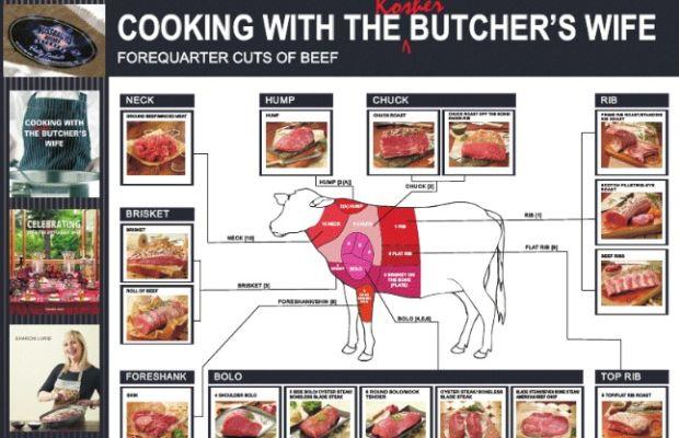 kosher cow forequarter