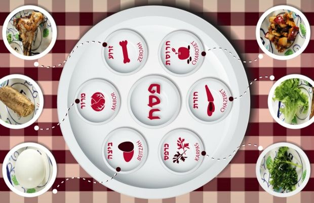Passover-Seder-plate