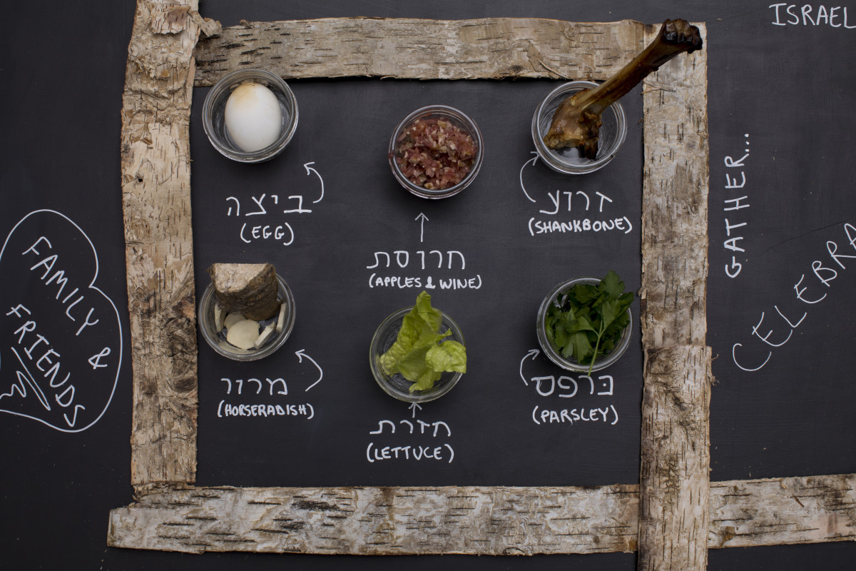 Passover DIY seder plate
